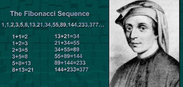 Fibonacci, Σύστημα Ρουλέτας